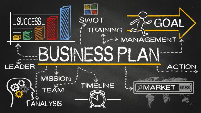 business-plan-jpg-e1448413936977