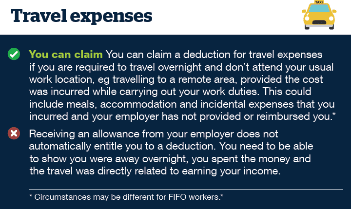 miners travel expenses